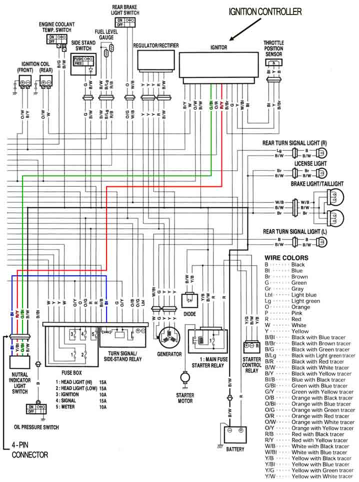Ignition mod on triumph 600 wiring diagram